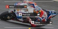Die MotoGP-Startaufstellung in Argentinien