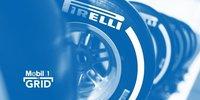 Formel 1 2018 - Thema: Reifen