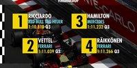 Formel 1 Monaco 2018: Die Startaufstellung