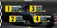 GP Spanien, Barcelona: Startaufstellung