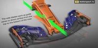 McLaren-Updates: Wie gut oder schlecht sind sie?