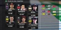 MotoGP 2020: Startaufstellung Jerez 2