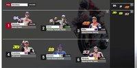 MotoGP Motegi 2018: Die Startaufstellung