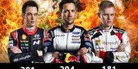 WRC-Titelkampf: Showdown in Australien