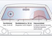 news ratgeber steinschlag auf der windschutzscheibe auto bei motorsport. Black Bedroom Furniture Sets. Home Design Ideas