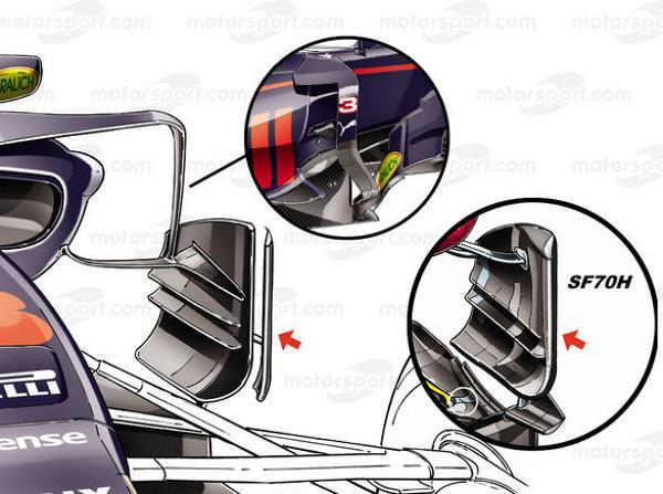 Ein Vergleich zwischen den Abweisern bei Red Bull und Ferrari